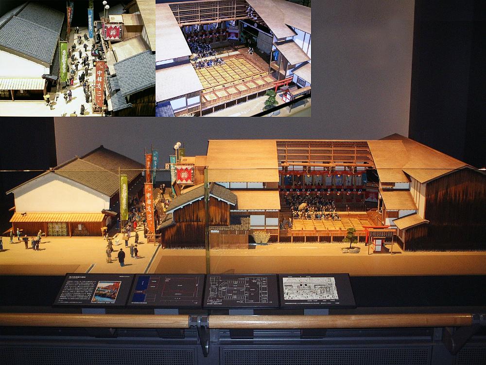 角の芝居小屋模型 │ 縮尺:1/100 │ 大阪歴史博物館